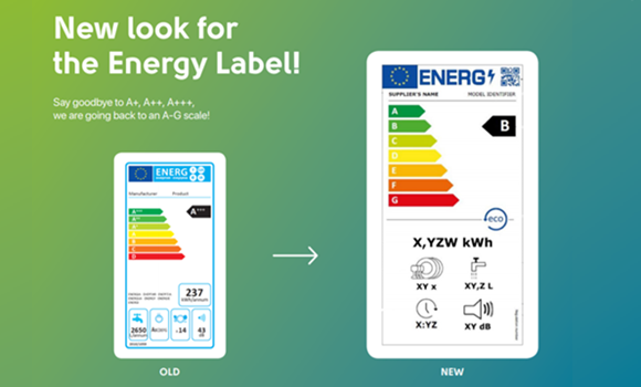 NEW-ENERGY-LABELS