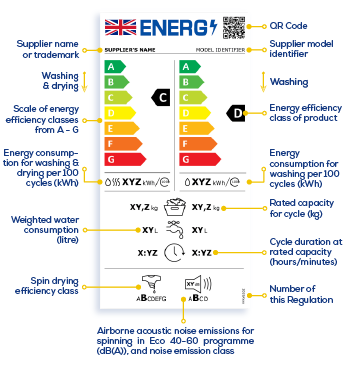New-Energy-Labels-Banner-LRG-WASHER-DRYER