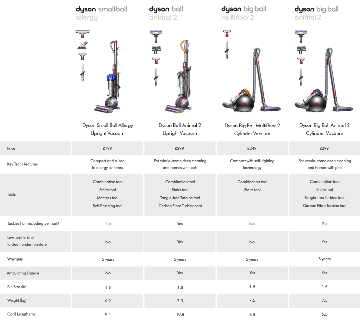 Uprights-and-cylinders-comparison-table-1nYHgWWUt8pghA
